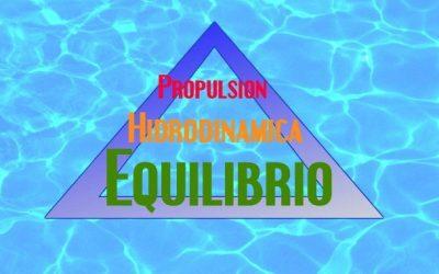 La pirámide EHP
