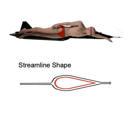 Cómo mantenerse en forma (Hidrodinámica) Nadando